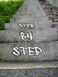 Schritt für Schritt Anleitung